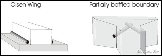 omni arrays